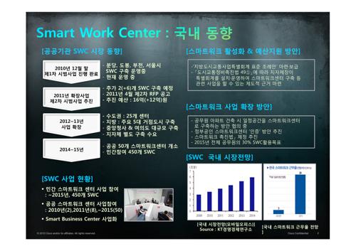Smartworkcenter02