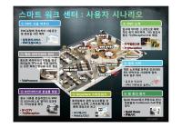 smartworkcenter03.png