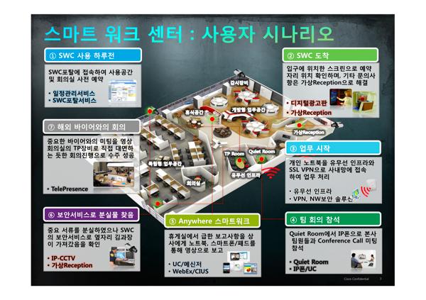 Smartworkcenter03