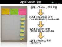 Podcast-napmagile-scrum-xp-01.png