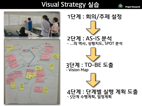 Agile scrum xp 02
