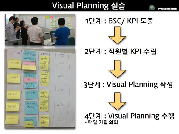 Agile scrum xp 03