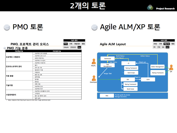 Agile scrum xp 04
