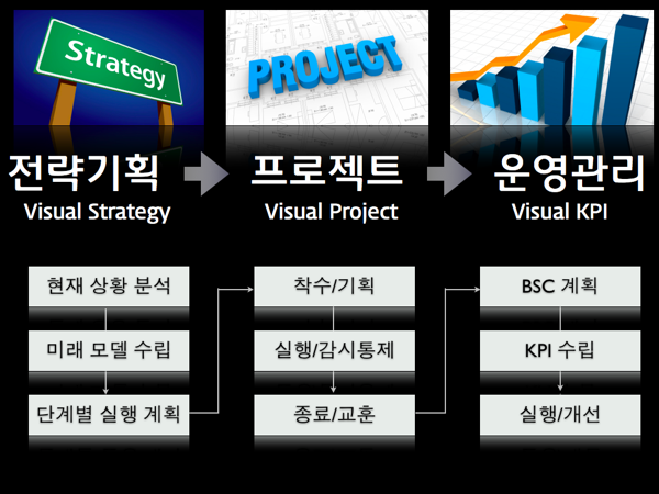 VisualDashboard Intro 001 001