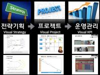 StarPM-ProgramVisualDashboard-Intro.002-001.png