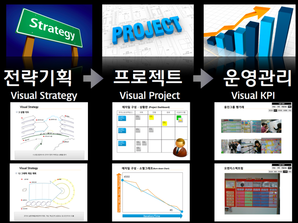 VisualDashboard Intro 002 001