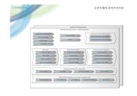 한국형-프로젝트-DNAARGP_Solutions_for_SystemSoftwareEngineergin.png