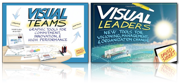 visual temas visual leaders