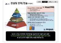 Visual-PMO-PM성숙도-코칭Visual-PMO-06.png