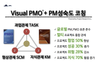글로벌-기업-성공의-비밀-PMO-프로젝트관리오피스PMO-Image.009.png