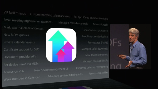 Apple Special Event WWDC 14  HD m4v  01 08 29 118