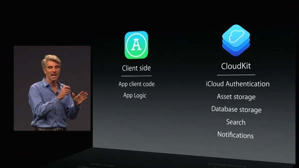 Apple Special Event WWDC 14  HD m4v  01 36 28 796