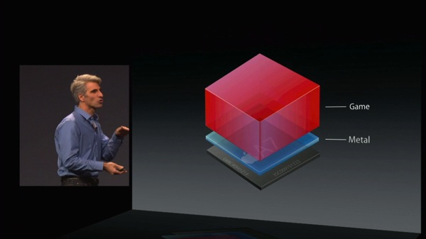 Apple Special Event WWDC 14  HD m4v  01 37 53 881