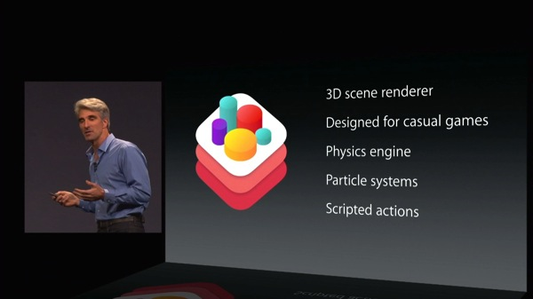 Apple Special Event WWDC 14  HD m4v  01 43 49 236