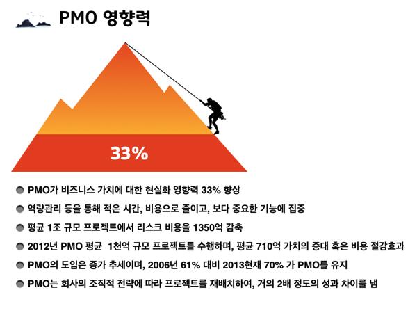 PMO 002