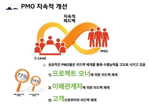 PMO 004