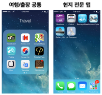 TravelScreen-Shot-2014-07-30-at-9.43.32-PM.png