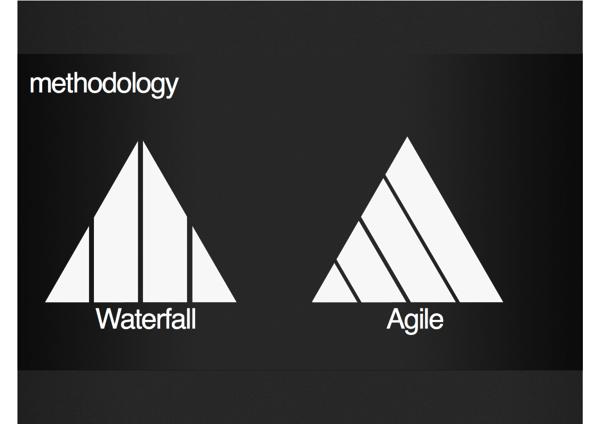 Allianz Agile Agility 015