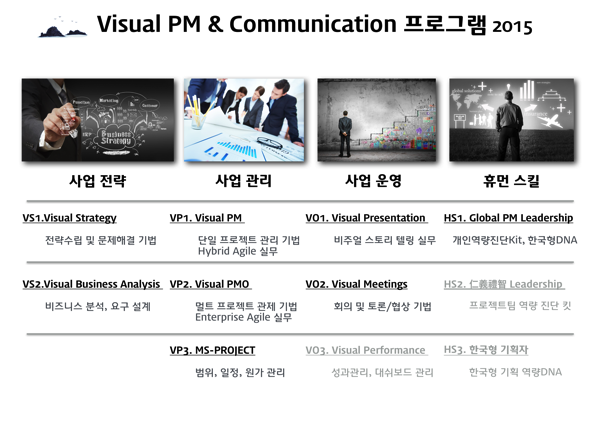 Visual PM  Hybrid Agile 06
