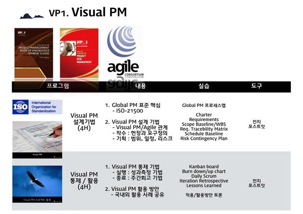 Visual PM  Hybrid Agile 10