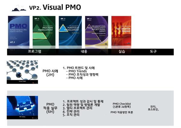 Visual PM  Hybrid Agile 11