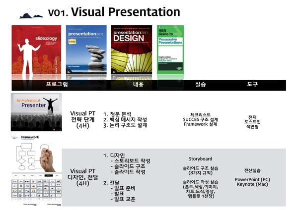 Visual PM  Hybrid Agile 13