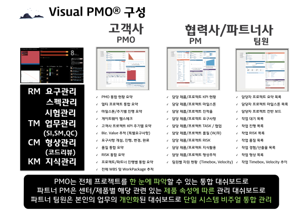 Visual PMO 03