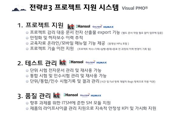 Visual PMO 08