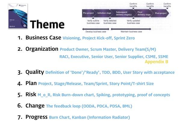 PRINCE2 Agile vs PMI ACP 22