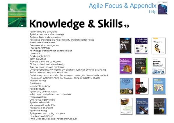 PRINCE2 Agile vs PMI ACP 30