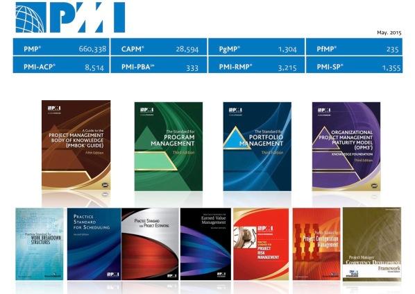 PRINCE2 Agile vs PMI ACP 04