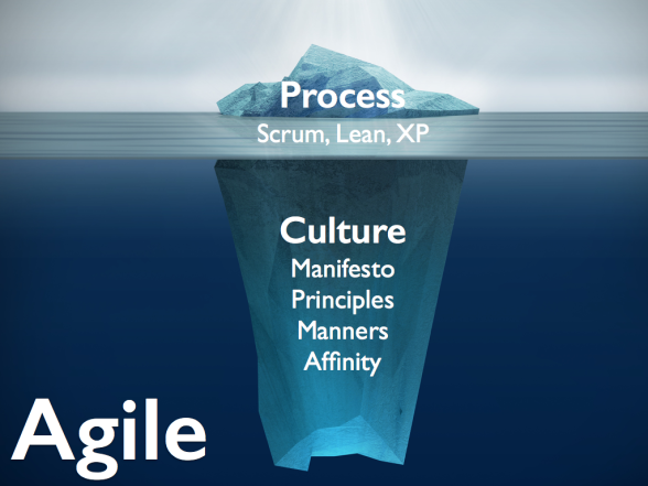 Agile-NewImage.png