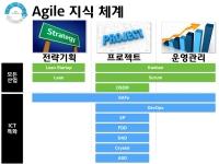 Agile-Methods-frameworkagile_methods_framework.001.jpg