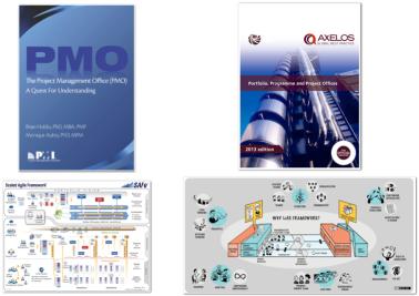 Agile PMO framework