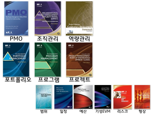 Agilepmo framework 002