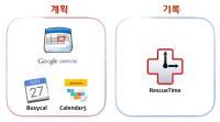Mac-시간-관리Mac-시간관리.png
