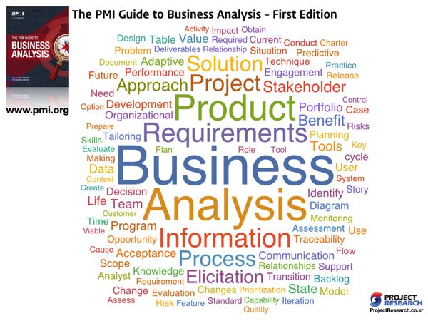 PMI WrodCloud 2 Business Analysis