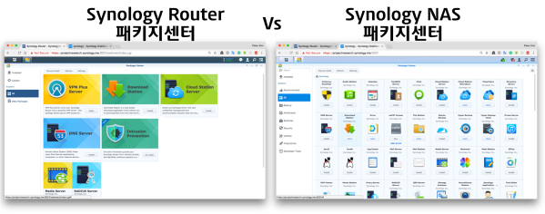 synology router packages