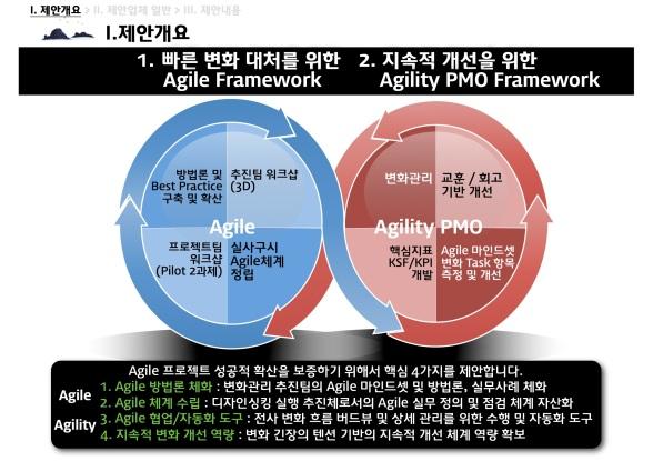 Hybrid_Agile_Coach-PR-2020-02