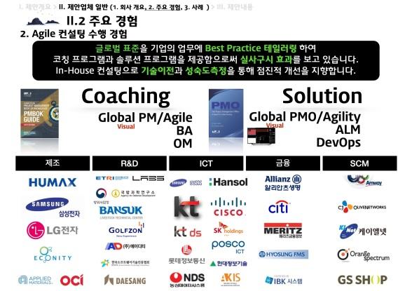 Hybrid_Agile_Coach-PR-2020-04
