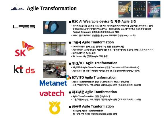 Hybrid_Agile_Coach-PR-2020-10