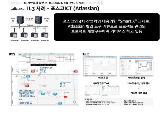 Hybrid_Agile_Coach-PR-2020-15
