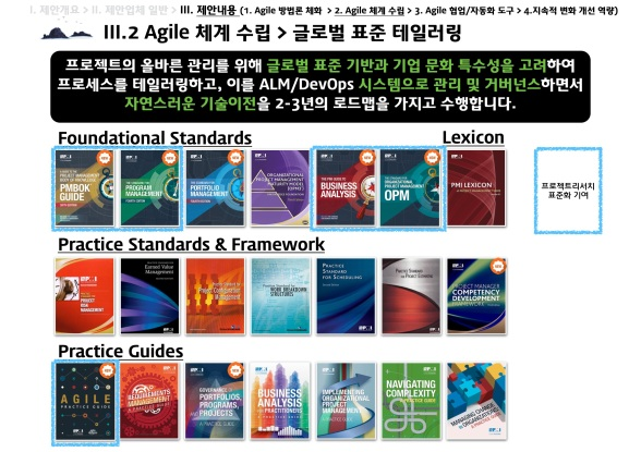 Hybrid_Agile_Coach-PR-2020-23