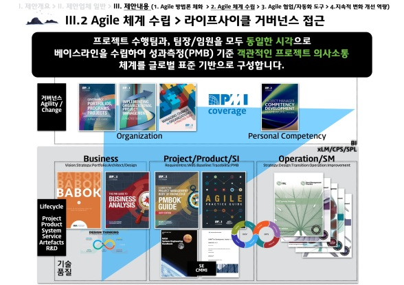 Hybrid_Agile_Coach-PR-2020-24