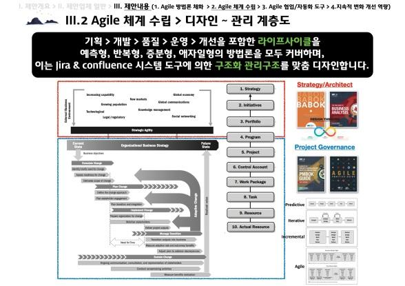 Hybrid_Agile_Coach-PR-2020-25