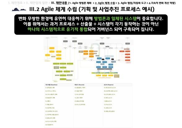 Hybrid_Agile_Coach-PR-2020-27