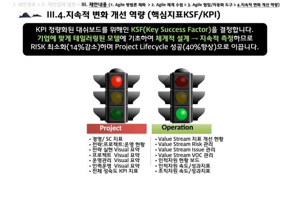 Hybrid_Agile_Coach-PR-2020-33